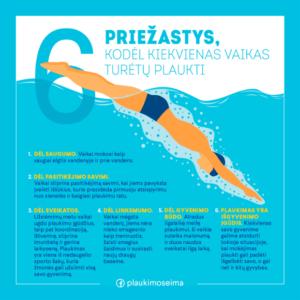 6 priezastys kodel vaikas turi moketi plaukti